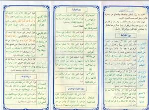 Fadhilah surah Al-Quran (dari brosur di masjid)
